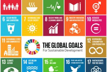 Sustainable Development Goals: Setting a New Course for People and Planet. UN Image