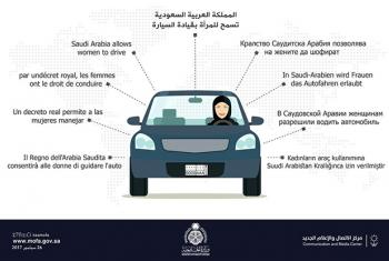 Graphic from the Saudi Communication and Media Center on 26 September 2017 explaining that women are allowed to drive.