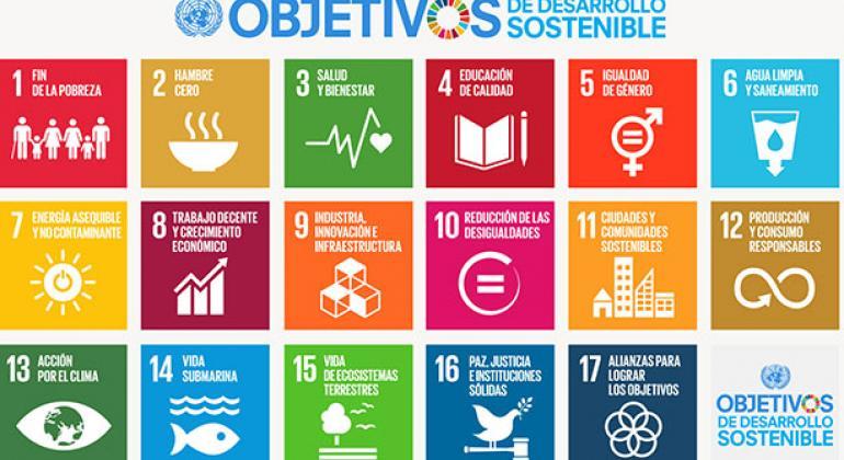 Listado de los 17 Objetivos de Desarrollo Sostenible (ODS).