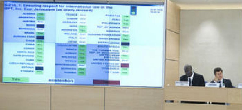 Votação no Conselho de Direitos Humanos da ONU. Foto: ONU/Violaine Martin
