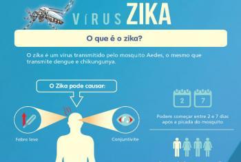 Ilustração da OMS/Opas sobre o vírus