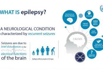 A OMS afirmou que 80% das pessoas com epilepsia vivem em países de média e baixa rendas e 75% dos doentes nessas regiões não recebem o tratamento que precisam. Imagem: OMS