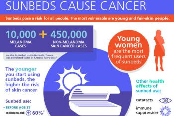 Camas bronzeadoras provocam câncer de pele.Imagem: OMS