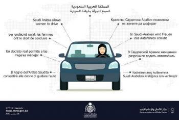 Imagem do Centro de Comunicação e Mídia da Arábia Saudita em 26 de setembro explicando que mulheres tem permissão para dirigir. Imagem: Ministério das Relações Exteriores da Arábia Saudita.